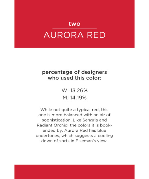 The Top 10 Pantone Colors for Fall 2014